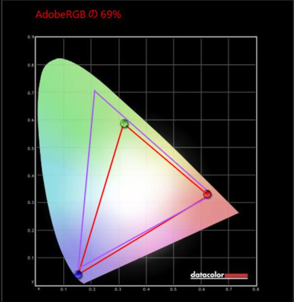 altair-f-13-041