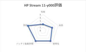 Stream 11-y000-051
